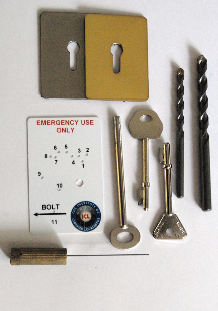 Drill template kit plus